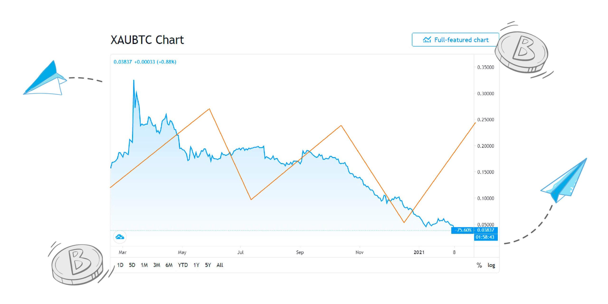 compra y venta de bitcoin Blog 09 bitcoin vs oro 01 3 scaled